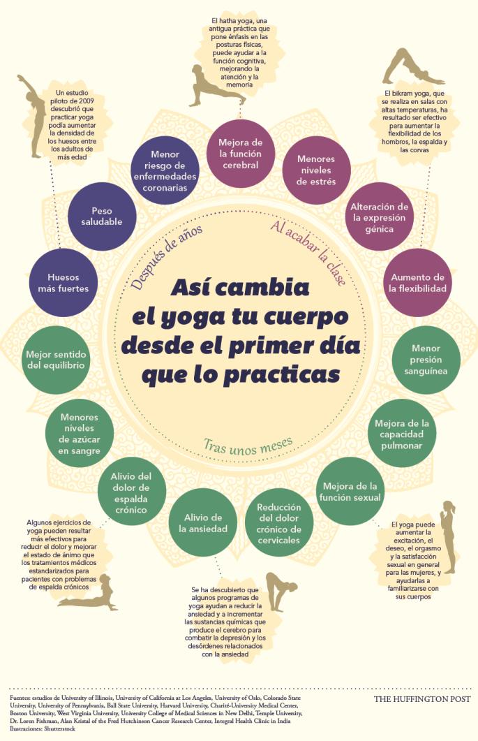beneficis ioga.png